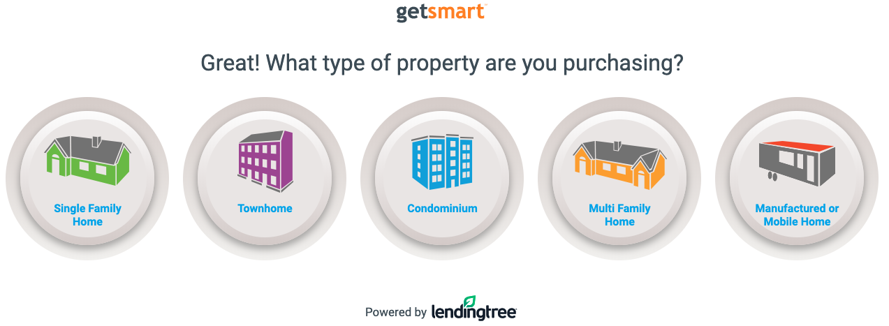 getsmart mortgage review